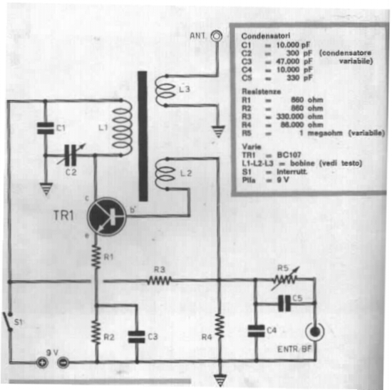 Schema trasmettitore
